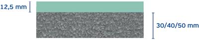 παχος γυψοσανίδας και πάχος πλάκας γραφιτουχας πολυστερίνης