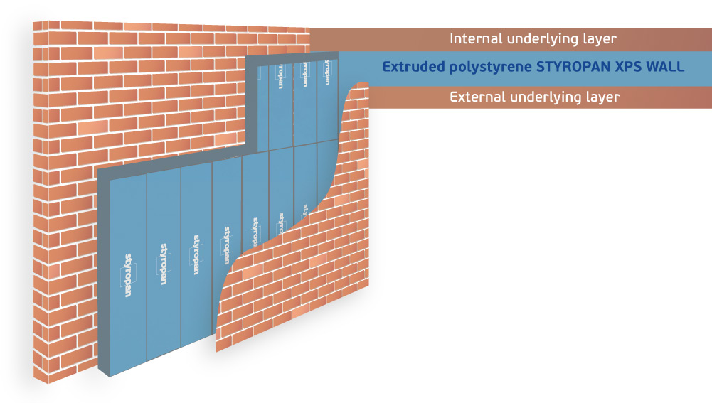 Styropan | Thermal insulation application on a conventional or