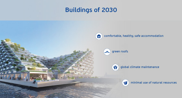 The building of the future and its benefits